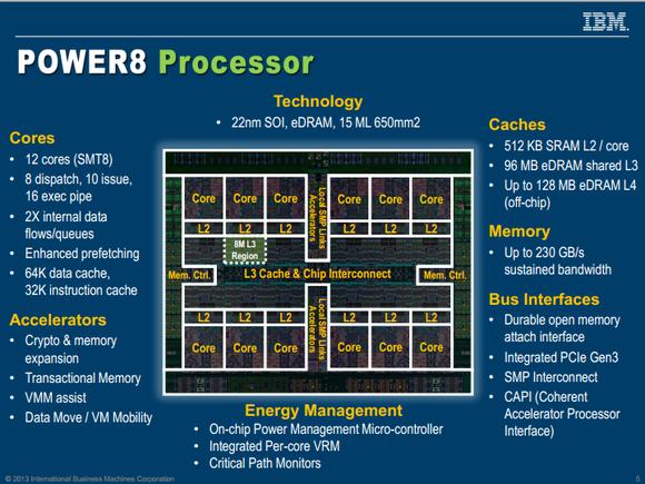 Power8 chipset